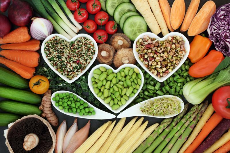 Image result for Health Ingredients Market