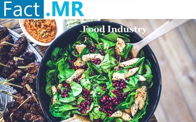 Acrylamide Reducing Ingredients Market Poised to Garner