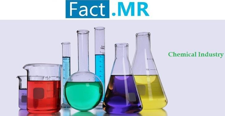 Hypalon Market Projected to be Resilient During 2018 – 2028