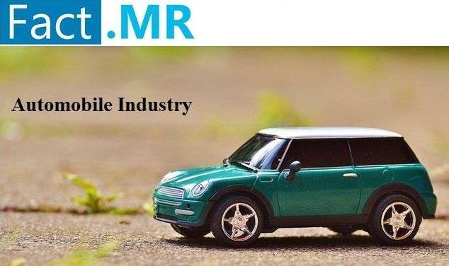 Automotive Hydrogen Fuel Cell Market Excessive Growth