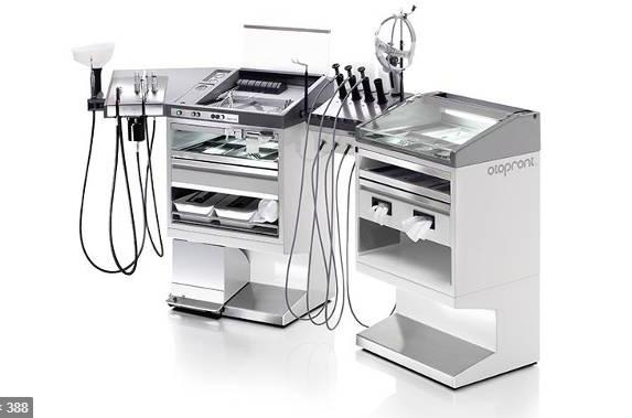 ENT Laser Devices Market Size, Share, Development by 2024