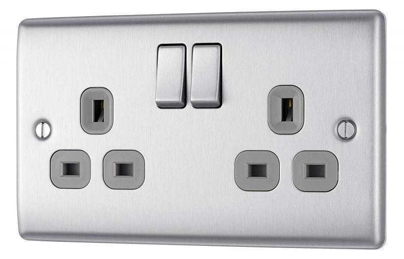 Power Sockets Market is Booming Worldwide | Phillips, Cree,