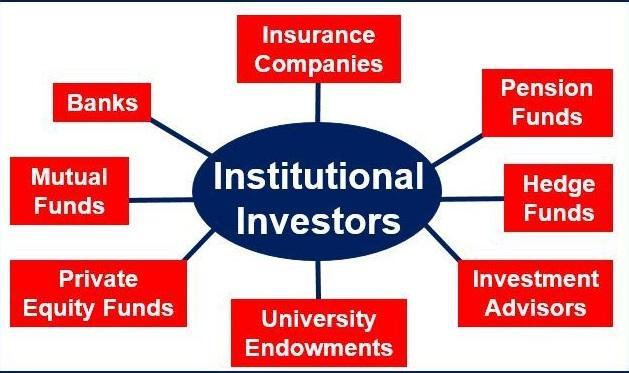 Global Institutional Investors Market 2019-2026 | Top key