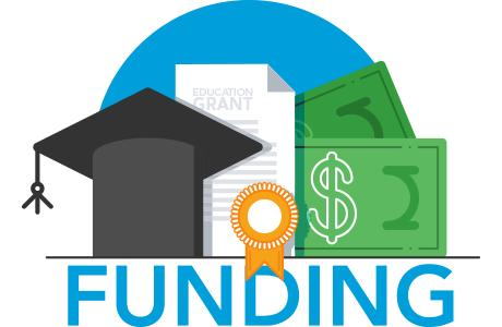 Global Professional funding Market, Top key players are J.P.
