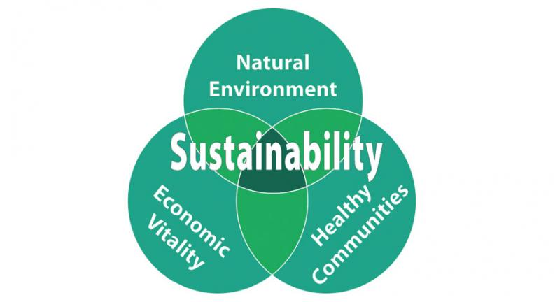 Global Sustainable tourism Market, Top key players