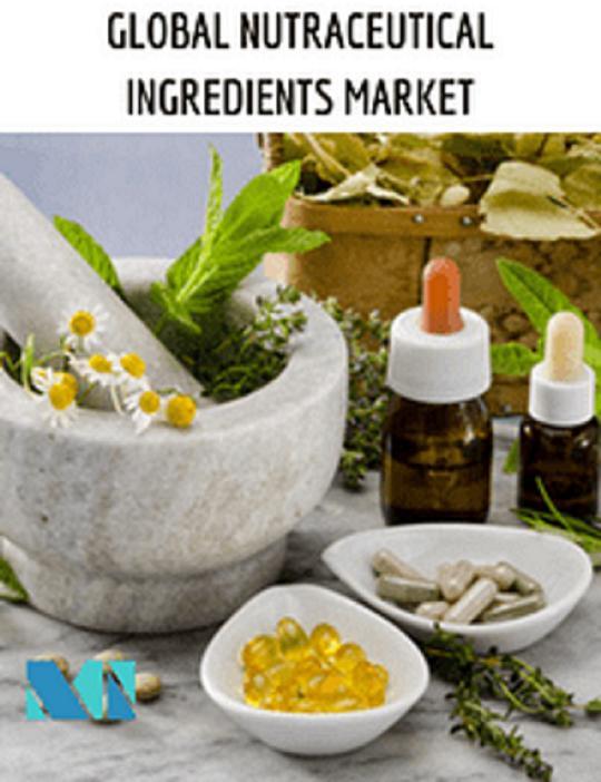 nutraceutical ingredients market