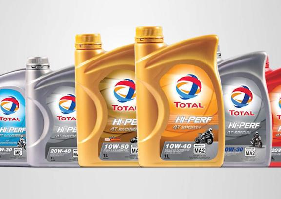Two-Wheeler Lubricants Market Size, Share, Development by 2024