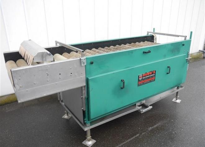 Global Sponging Machines Market Expected to Witness