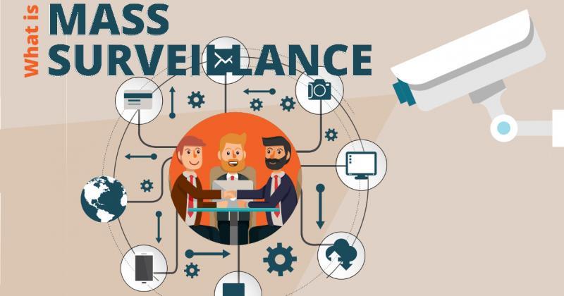Global Mass surveillance Market 2019-2026 | Top key players