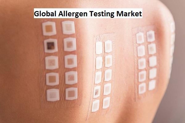 Global Allergen Testing Market