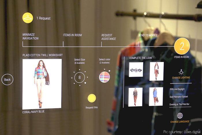 Luxury Brands In Retail