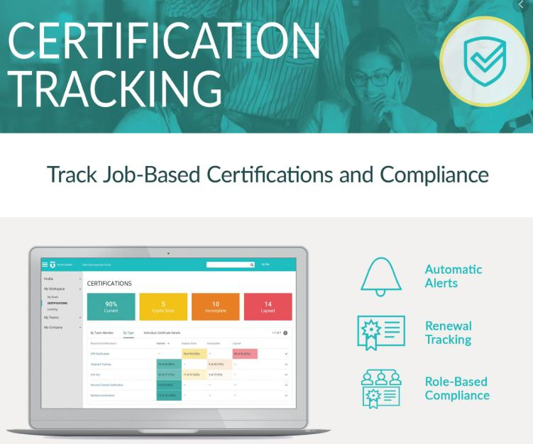 Certification Tracking Software Market Size, Share,