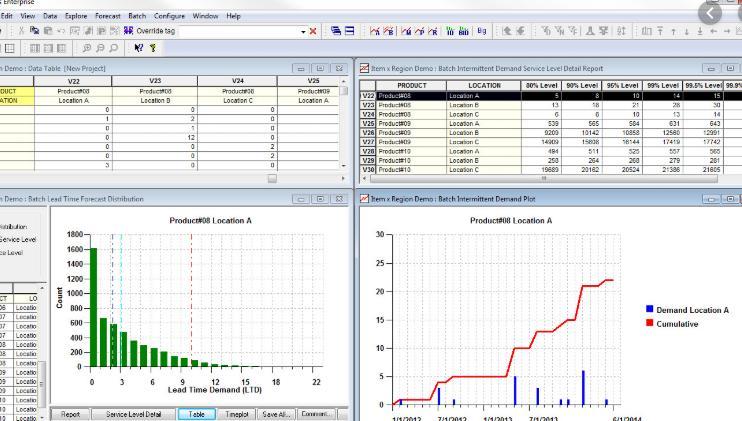 Inventory Optimization Software Market Size, Share,