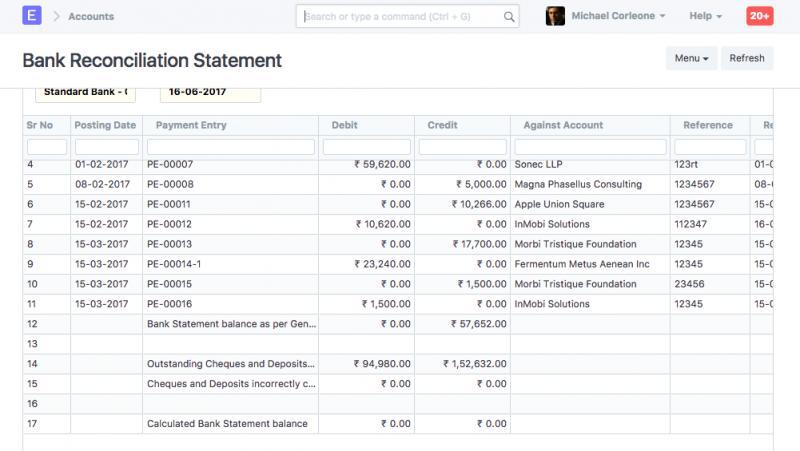 Bank Reconciliation Software Market