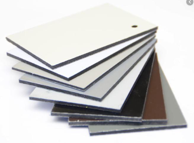 Aluminum Composite Material Panels Market Size, Share,