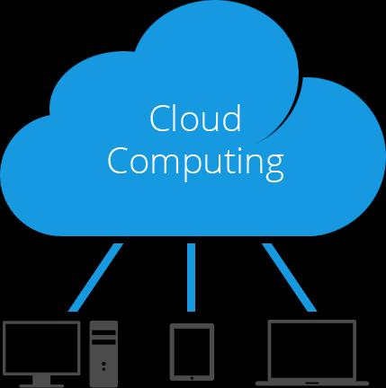 Cloud-based computing Market trends