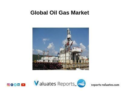Global Oil Gas Market Size, Share ,Price Trend and Forecast |