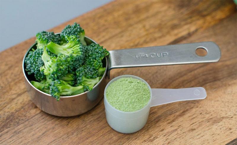 Broccoli Powder Market: Competitive Dynamics & Global Outlook