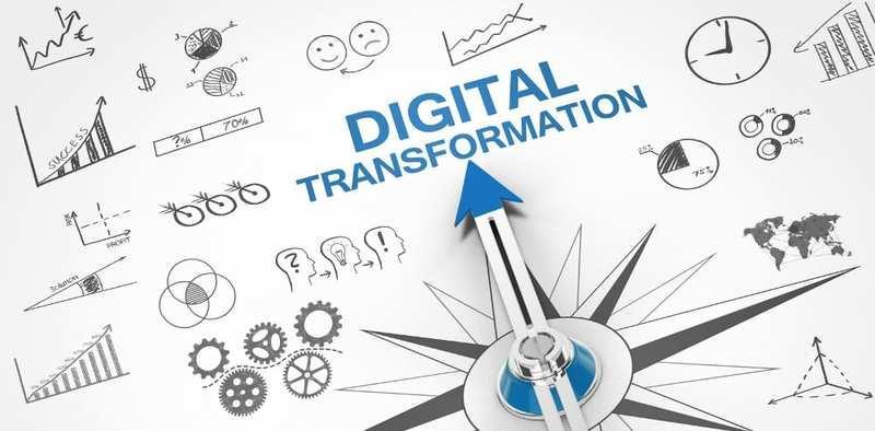 Security Digital Transformation Market