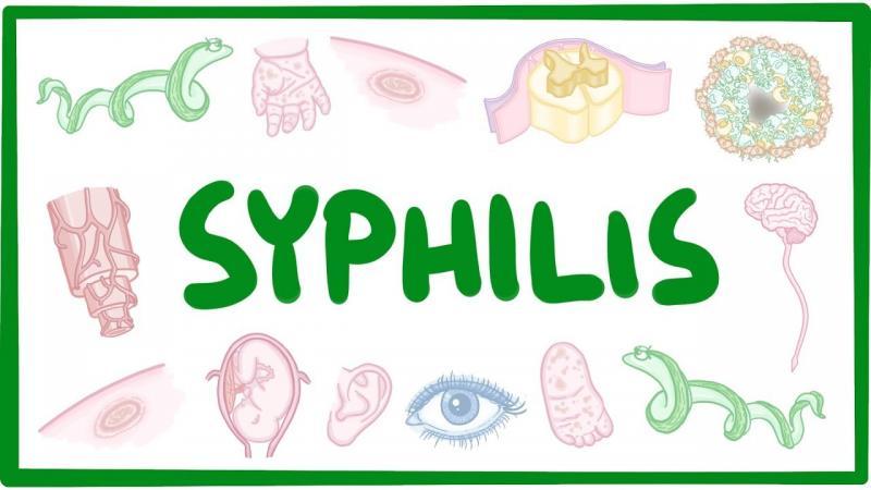 Syphilis Diagnosis Market: Competitive Dynamics & Global