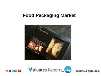 Global Food Packaging Market Size, Share, Price, Trend