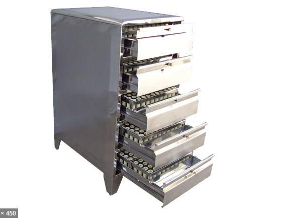 Punch & Die Storage Cabinet Market Size, Share, Development