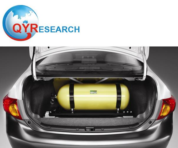 Automotive Compressed Natural Gas Cylinders