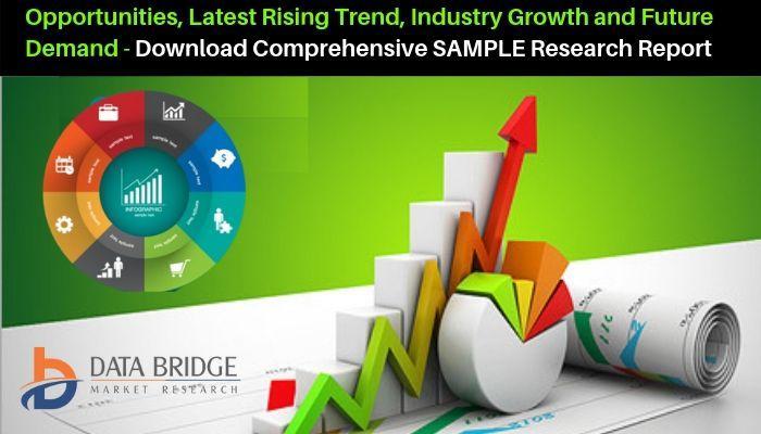 Global data center construction market shares