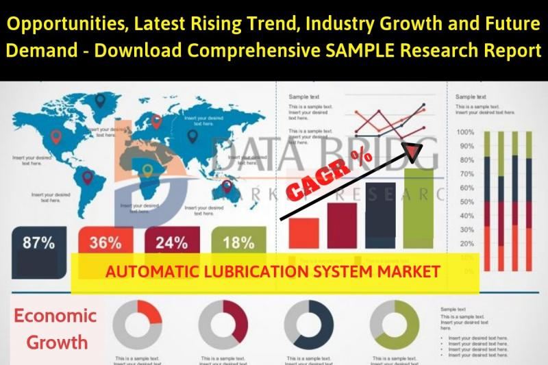 Automatic lubrication system market shares