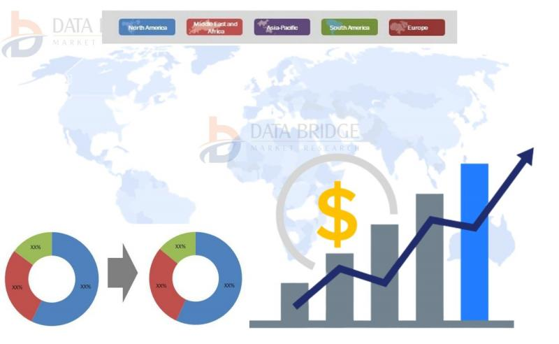 Global Real-Time Locating System Market Research Report