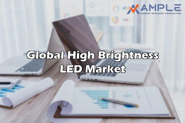 High-Brightness LED Market Growth Rate, Drivers, Leading Players, Future and Forecast Until 2024