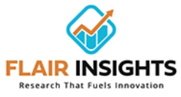 Sodium Perborate Market Future forecast and SWOT Analysis with