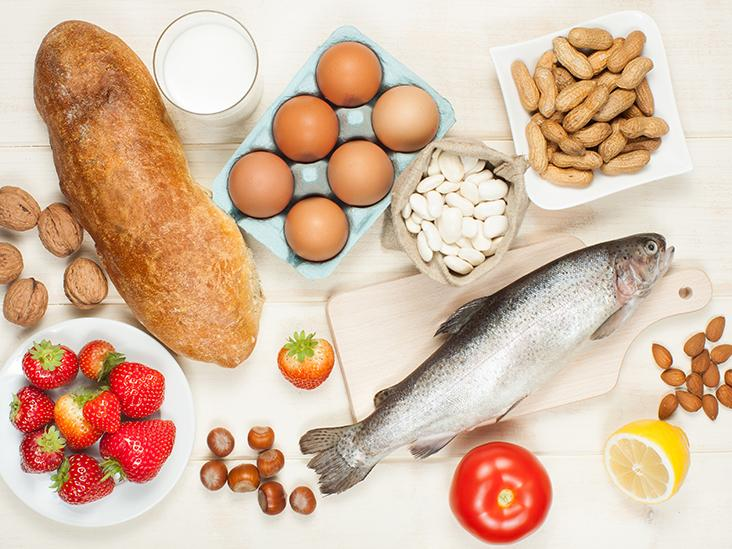Food Allergy and Intolerance Products