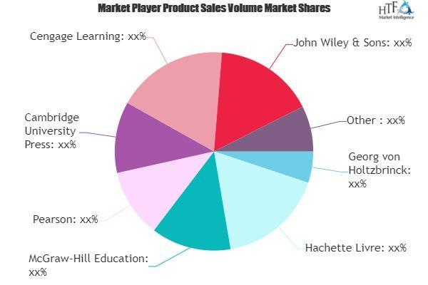 Digital Publishing for Education Market