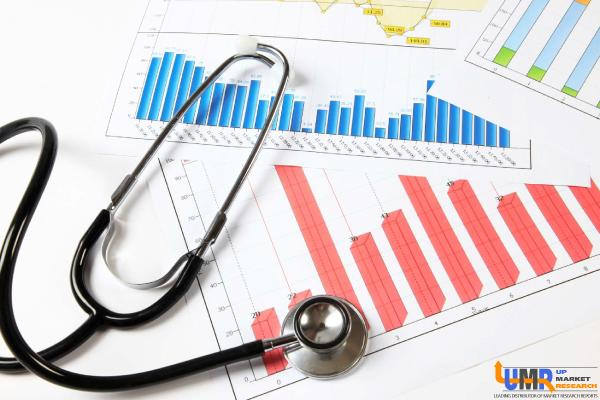 Medical Suction System Market