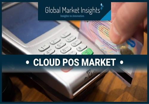 Cloud POS Market