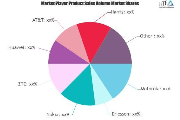 Critical Communication Market Is Booming Worldwide | Motorola,
