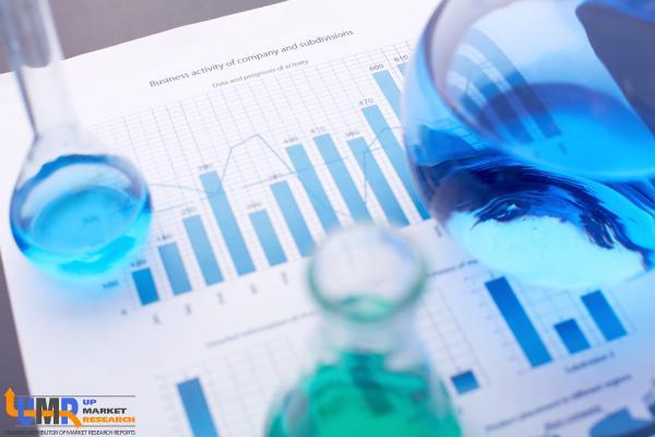 Polytetrafluoroetylene (PTFT) Market