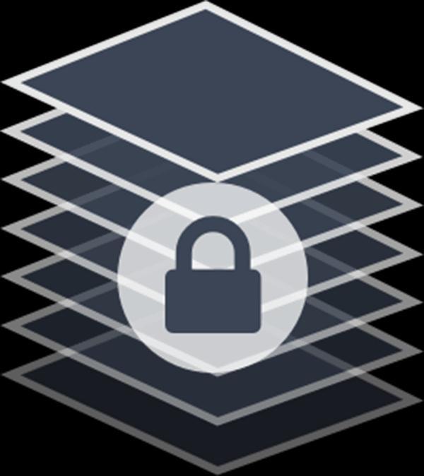 Multi-layer Security Market