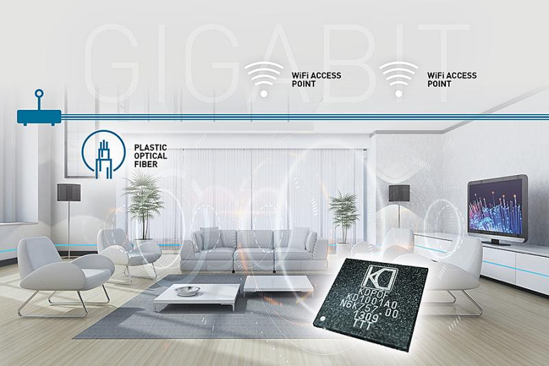 Comtrend implements KDPOF's Gigabit Ethernet POF for guaranteed performance of home networks