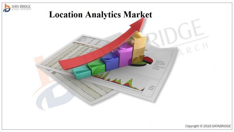 Location Analytics Market