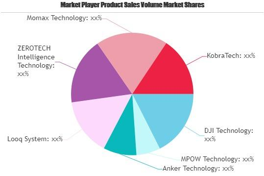 Selfie Accessories Market: A Straight Overview of Growing