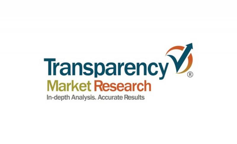 Floating Production Systems Market to Exhibit Promising 17.20%