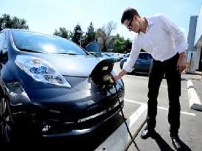 Zero Emission Vehicle (ZEV) Market