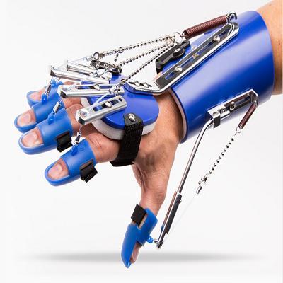 Rehabilitation Devices/Equipment Market