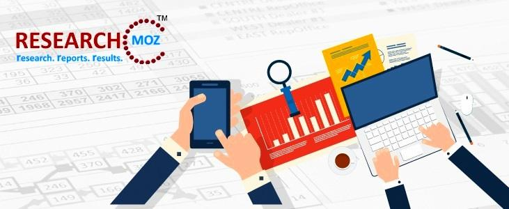 Architecture Design Software Market Size, Technology,
