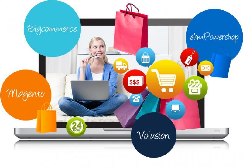 Multi-Channel eCommerce Software Market