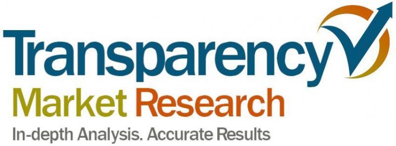 Wearable Sensor Market to Register 45.20% CAGR between 2014