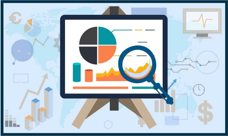 Asia Pacific Esoteric Testing Market 2019 Analysis,