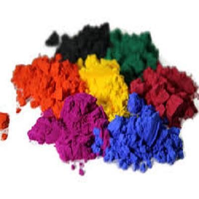 Thermochromic Pigment Market